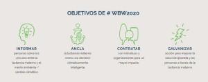 OBJETIVOS SMLM 2020 web