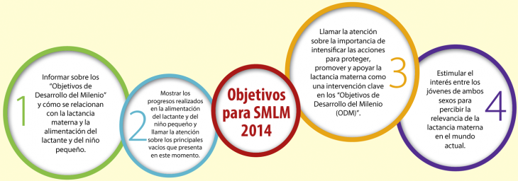 Manifiesto de la Semana Mundial de la Lactancia Materna 2014