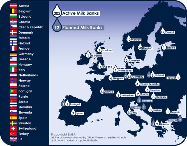 bancos de leche materna europa 2015